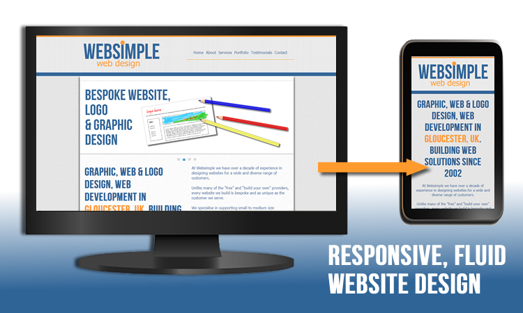 Responsive Design for Mobile Devices